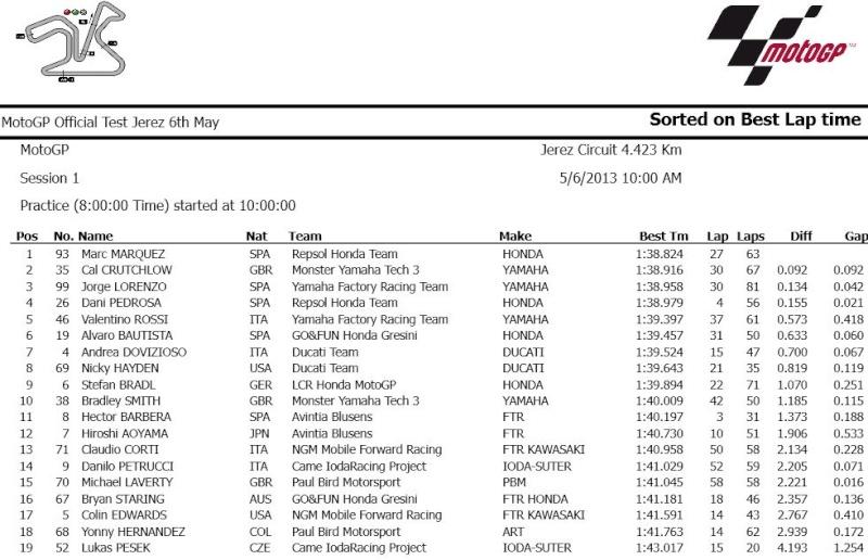 [GP] Jerez - Page 3 Captur17