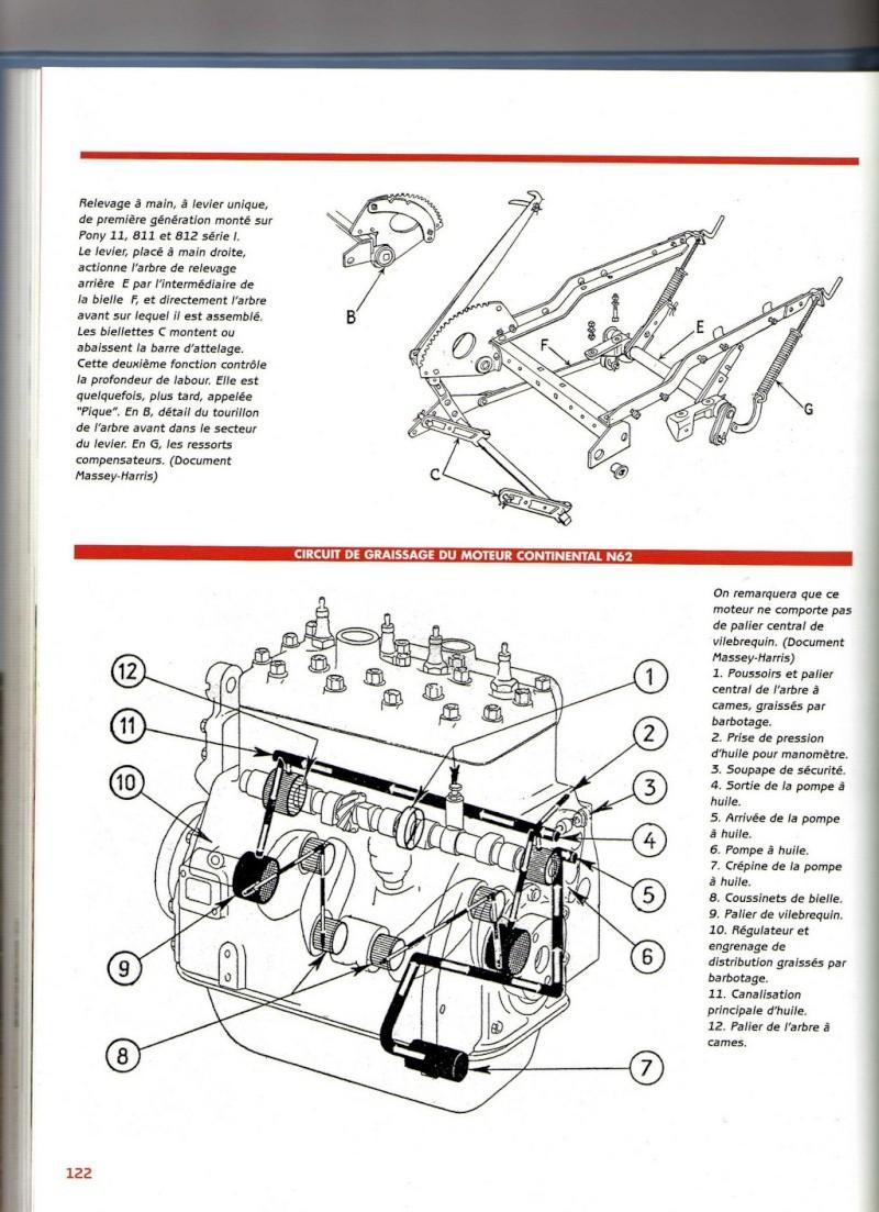 Pony Massey Harris Wiring Diagram Pour La Prise Dair Elle Dpasse Du Pot Dchappement Sur Le 11 A Rgis
