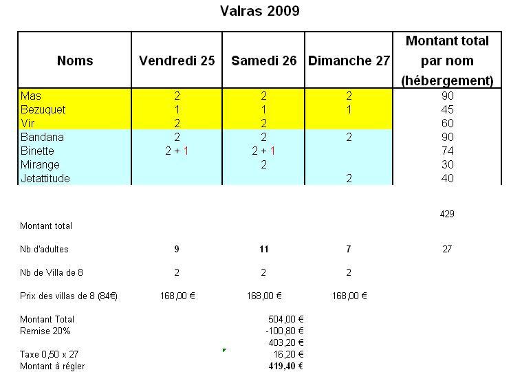 Valras 25, 26 et 27 septembre 2009 - Page 2 Valras10