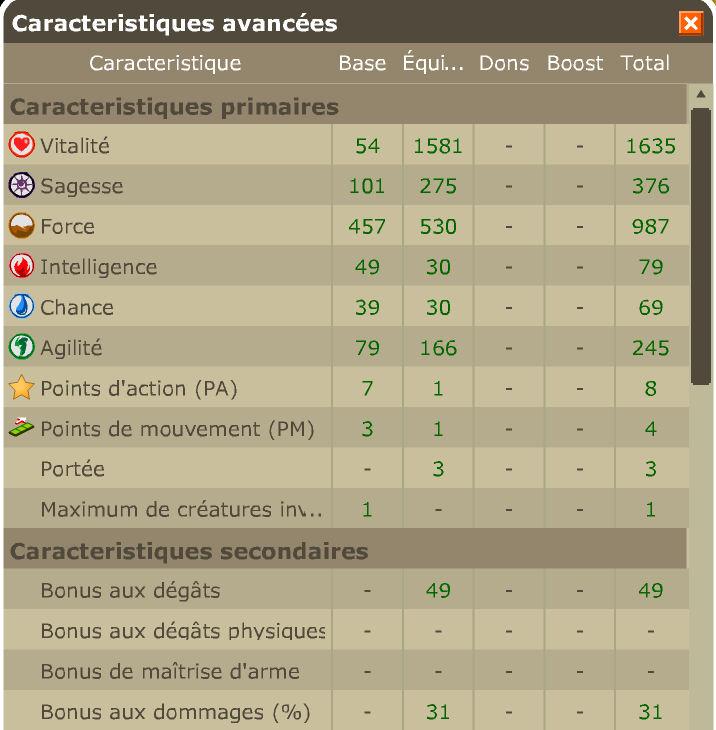 Mogritte, pandawa terre Allister Stats10