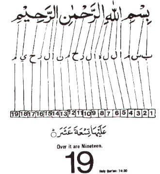 Le symbolique 786 Basmal11