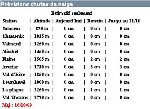 La Route des Grandes Alpes - Page 4 Sans_276