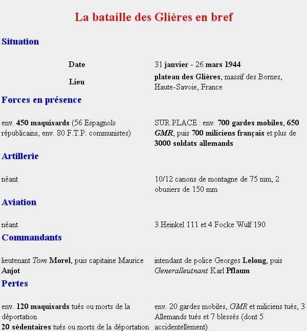 La Route des Grandes Alpes - Page 4 Sans_298
