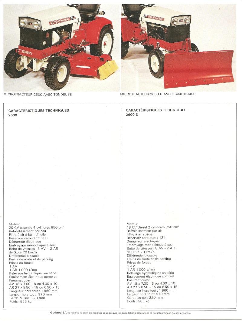mon motostandard 2500e  Motost58