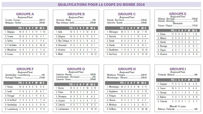 QUALIFICATIONS COUPE DU MONDE 2014 ZONE EUROPE  21_bmp13