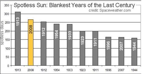 Une nouvelle perspective sur le soleil Soleil10