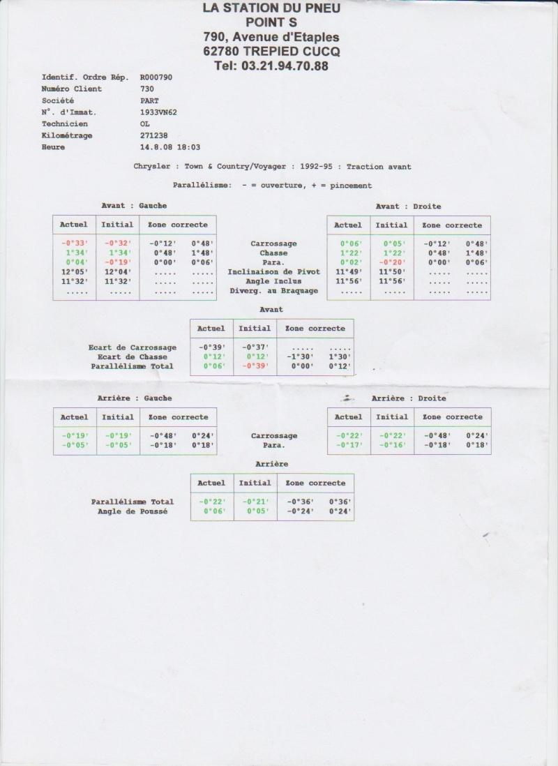Usure anormale des pneus Chrysler Voyager S2 de 1994 2,5TD Gaomat11