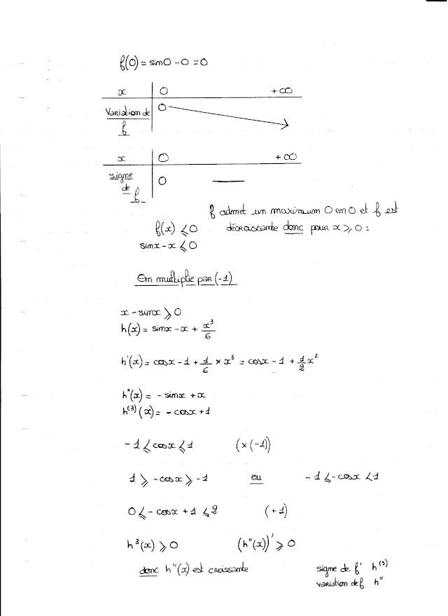 étude de fonction Image14