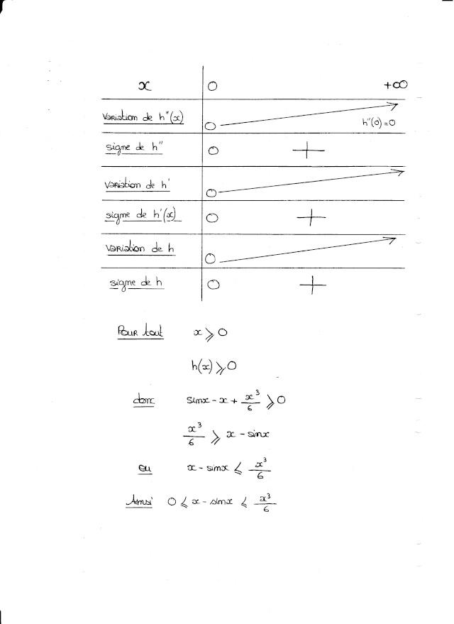 étude de fonction Image15