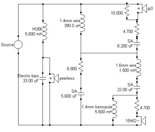 Projet Liquenz Filtre10