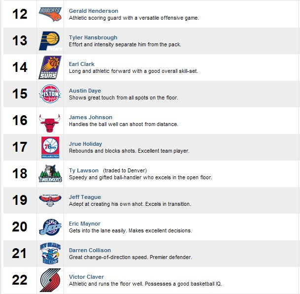 DRAFT NBA 2009 Screen17