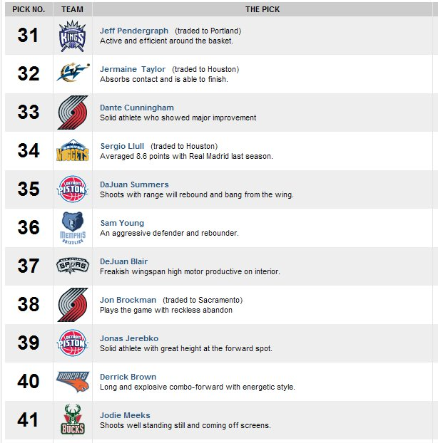 DRAFT NBA 2009 Screen19