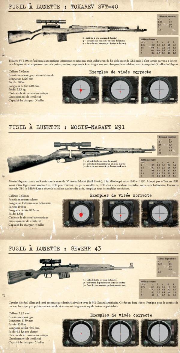 La description des snipers présents dans le jeu 12323910
