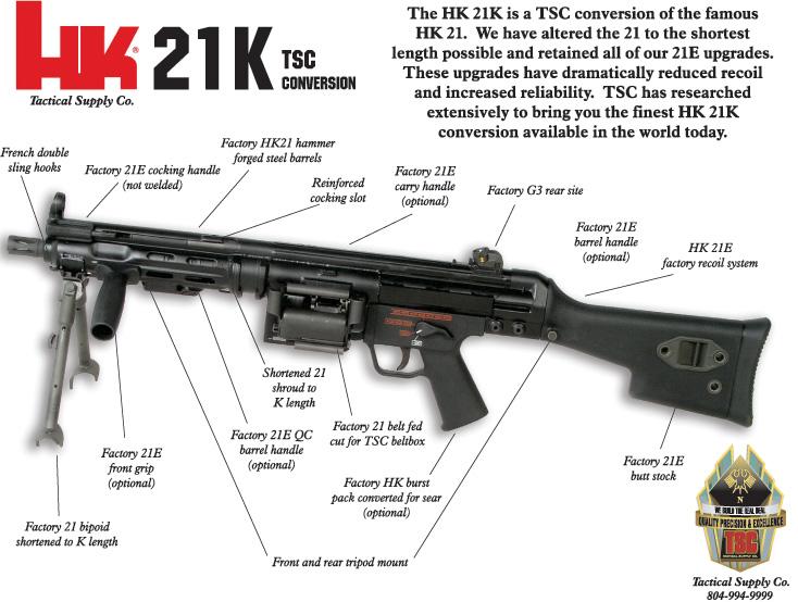 Projet besoin de vous Hk-21k10