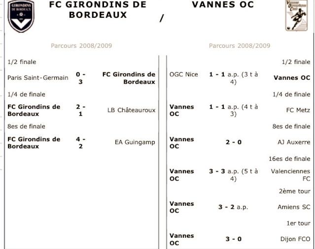 Coupe de la ligue 2008/2009  Finale Pbleu210