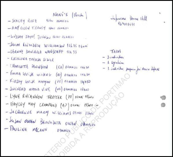 List of MW/OC Staff Interviewed Wit_st11