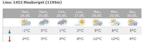 Les prévisions météo 24815210