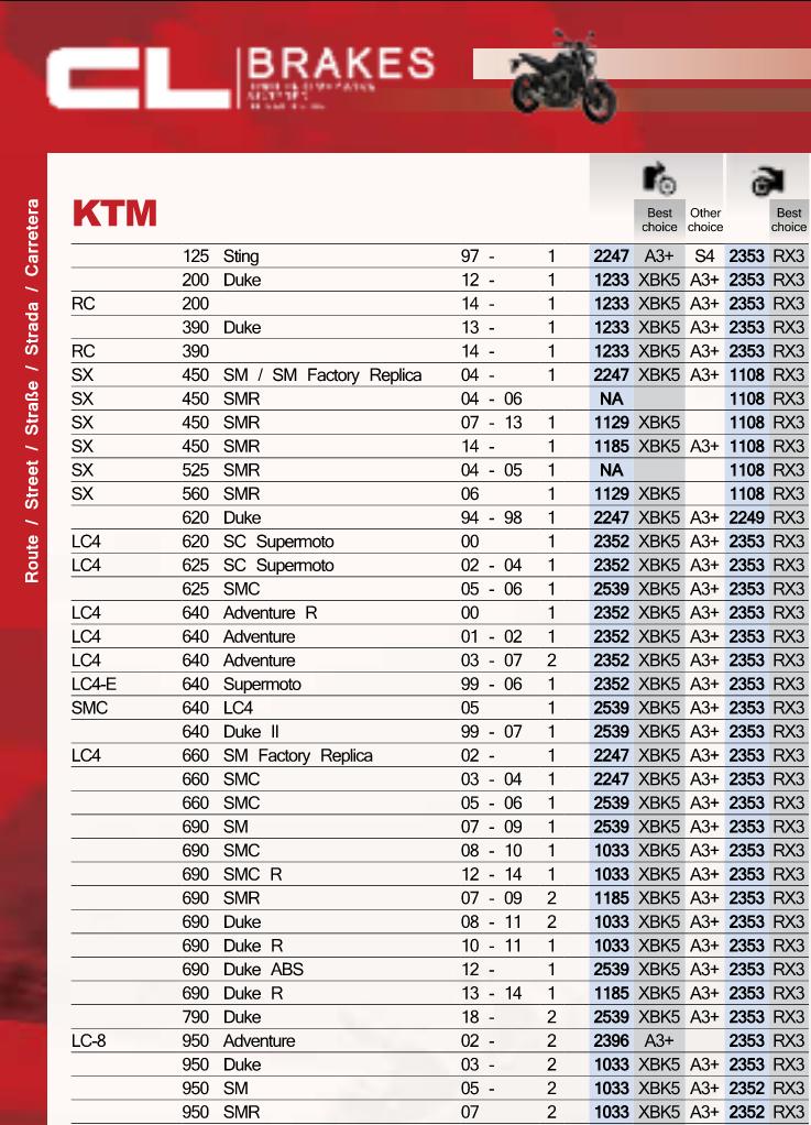 KTM 790: Prise en main! - Page 3 Captu682