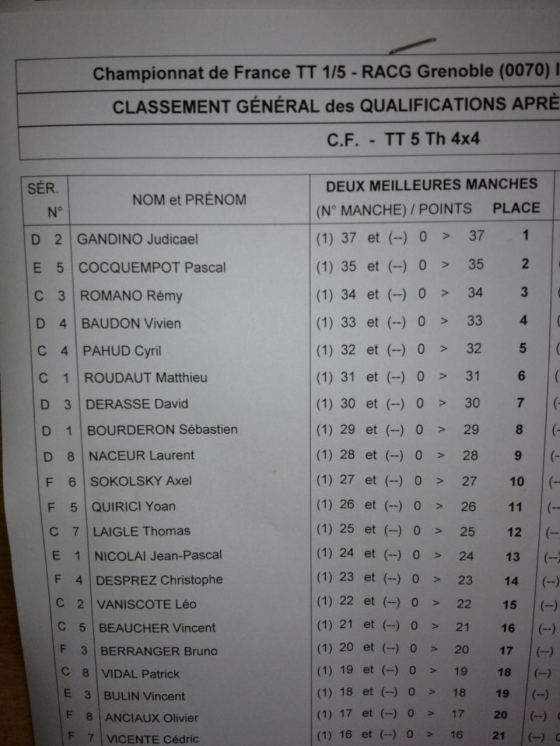 Reportage 4ème manche de CF - Grenoble  Img_1210