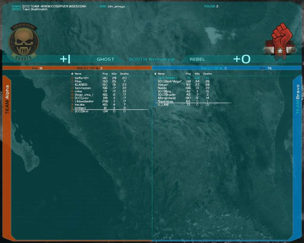 Best Score,Best Shot, Nice Screenshot... D10