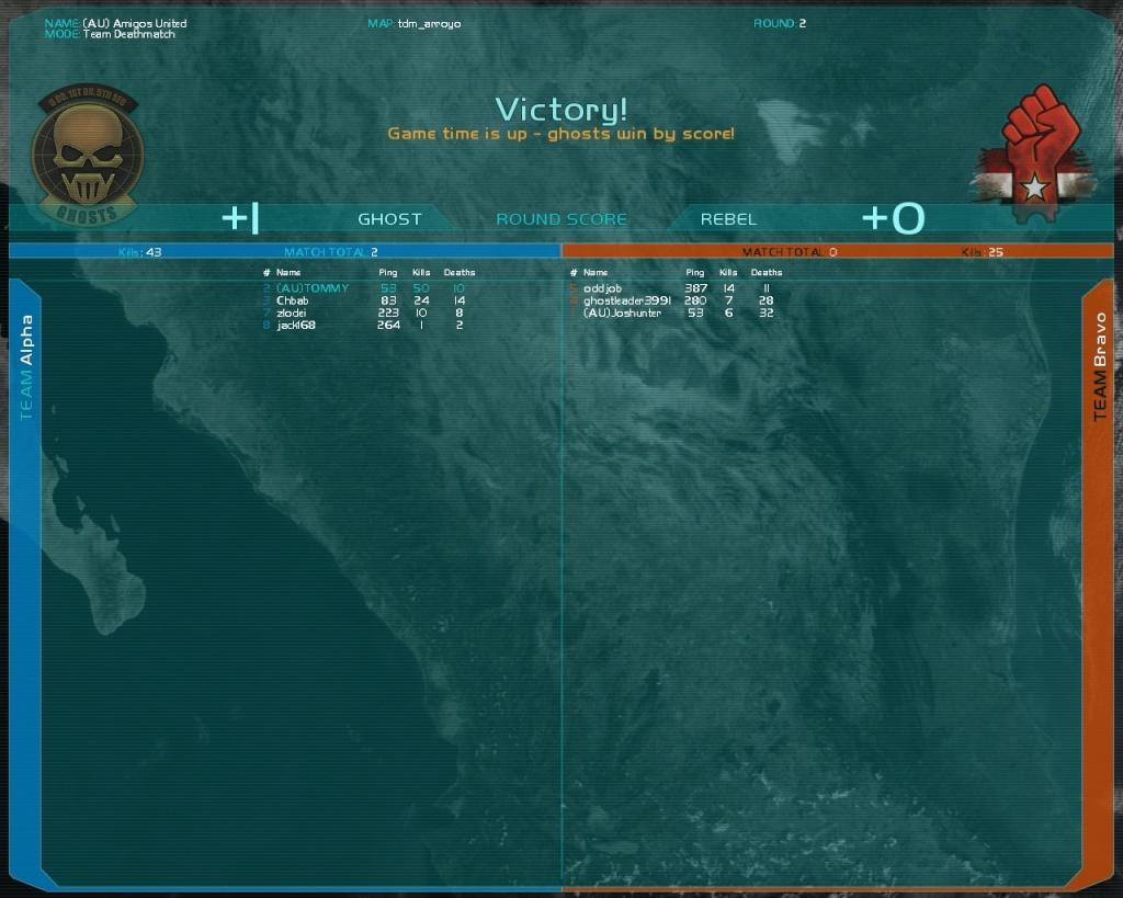 Best Score,Best Shot, Nice Screenshot... G11