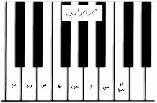 نظريات الموسيقى العالمية أو العامة/ بعض الشروحات باللغة العربية 00220d10