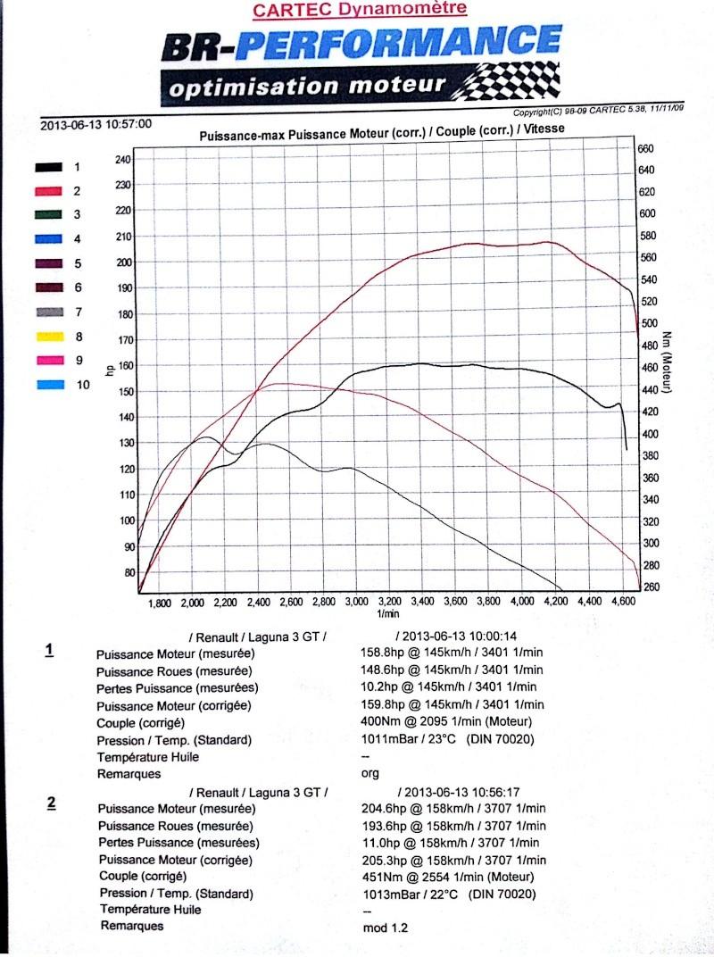[jblag] Laguna III.1 dCi 180 GT - Page 4 Vc5ypt12