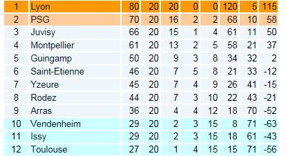 FC Vendenheim-Alsace (D2 féminine) - Page 3 Champi10