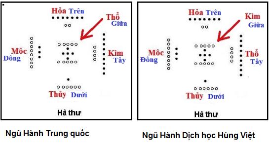 Ngũ hành - Dịch học Hùng Việt ( hiệu chỉnh ) Image011