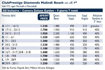 Sprintours Club Prestige Malindi Beach Werfds10