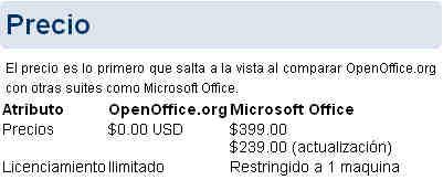 OpenOffice Suite Ofimática Openof10