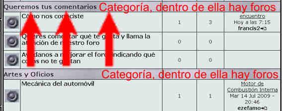 Diferencias entre categorías, foros, argumentos (temas) y respuestas Tutori12