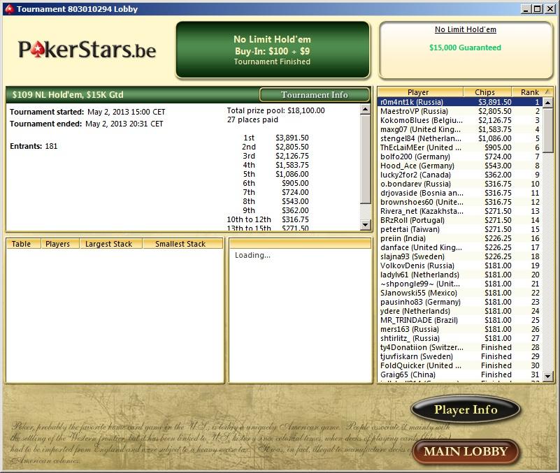 $109 : 3ème / 181 - +2.126$ 109_0310