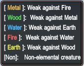 Elements - What beats what? Elemen10