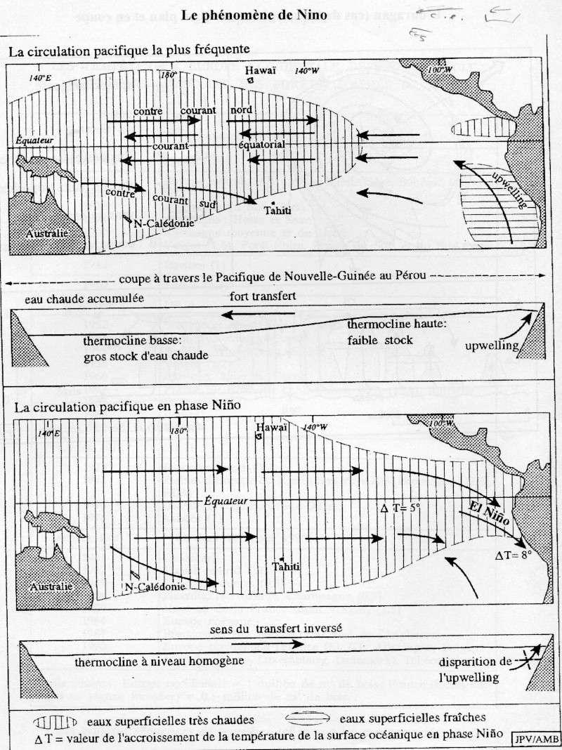 El Nino et la Nina 10d65611