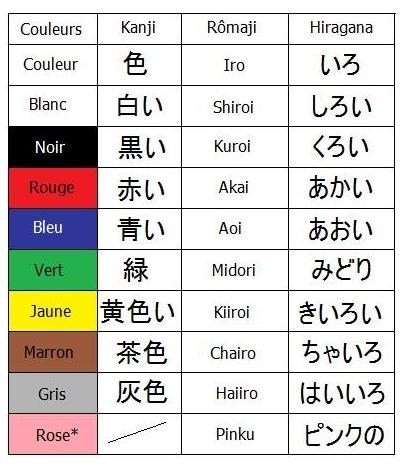 Apprendre le japonais   Page 4