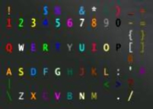 How to colour your name in et! Hulp_f10