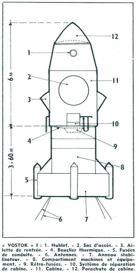 Vostok 5, Vostok 6 - 14, 16 juin 1963 - 1ers vols conjoints 62101510