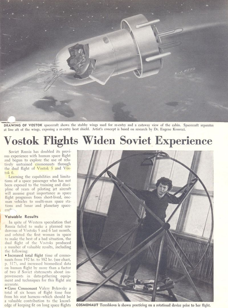 Vostok 5, Vostok 6 - 14, 16 juin 1963 - 1ers vols conjoints 63072210