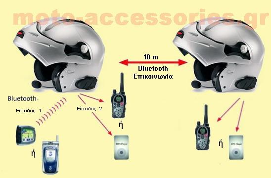[vendu] Intercom Midland BT1 bluetooth pour 2 casques Midlan10