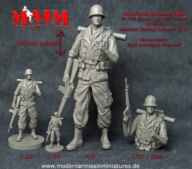 Modern Armies in Miniatures (MAIM) 64504_10