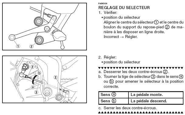 helppppp reglage hauteur selecteur Raglag10