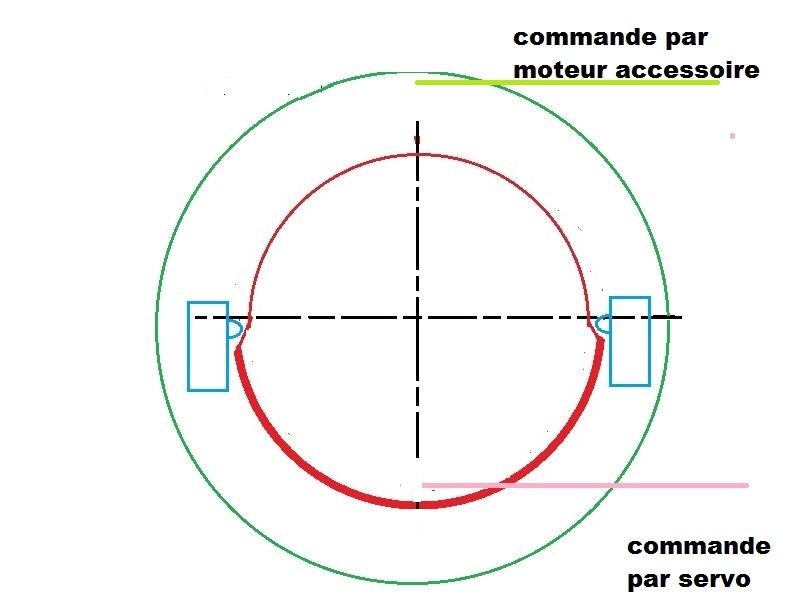 mécanique et systèmes - Page 2 Contre21
