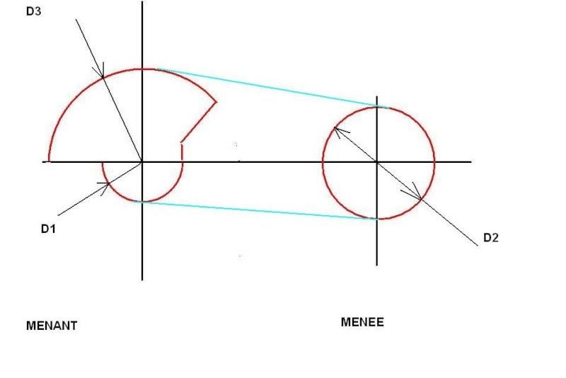 mécanique et systèmes Poulie11