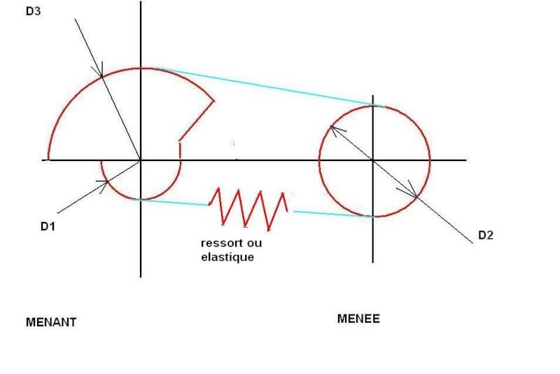 mécanique et systèmes Poulie12