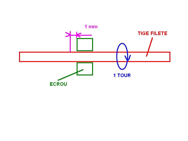 mécanique et systèmes - Page 2 Tige0110