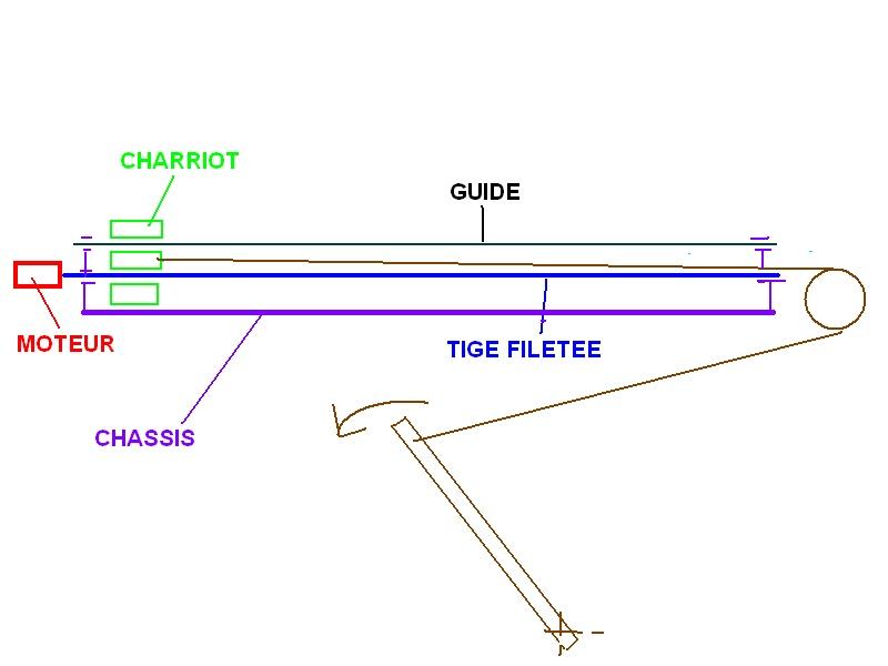 mécanique et systèmes - Page 2 Tige0210