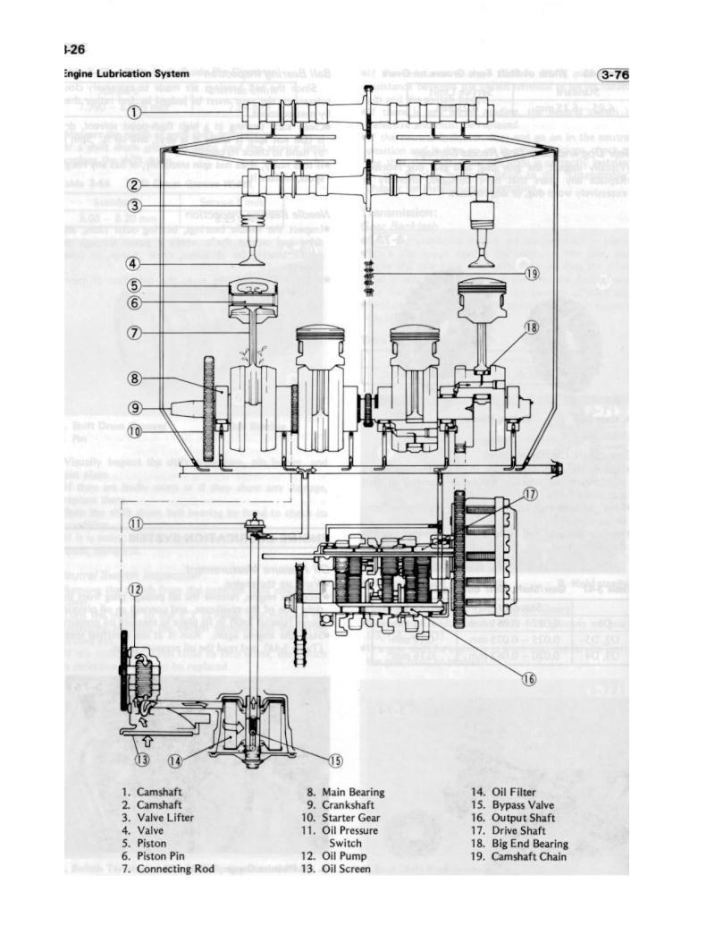 Pompe à huile 1000 J / 1000 R Circui10