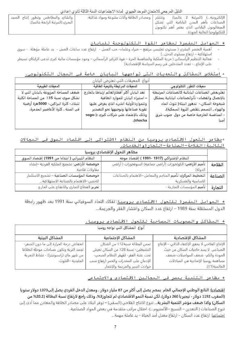 الدليل المرجعي للامتحان الموحد الجهوي مادة الاجتماعيات السنة الثالثة ثانوي إعدادي Ououus16