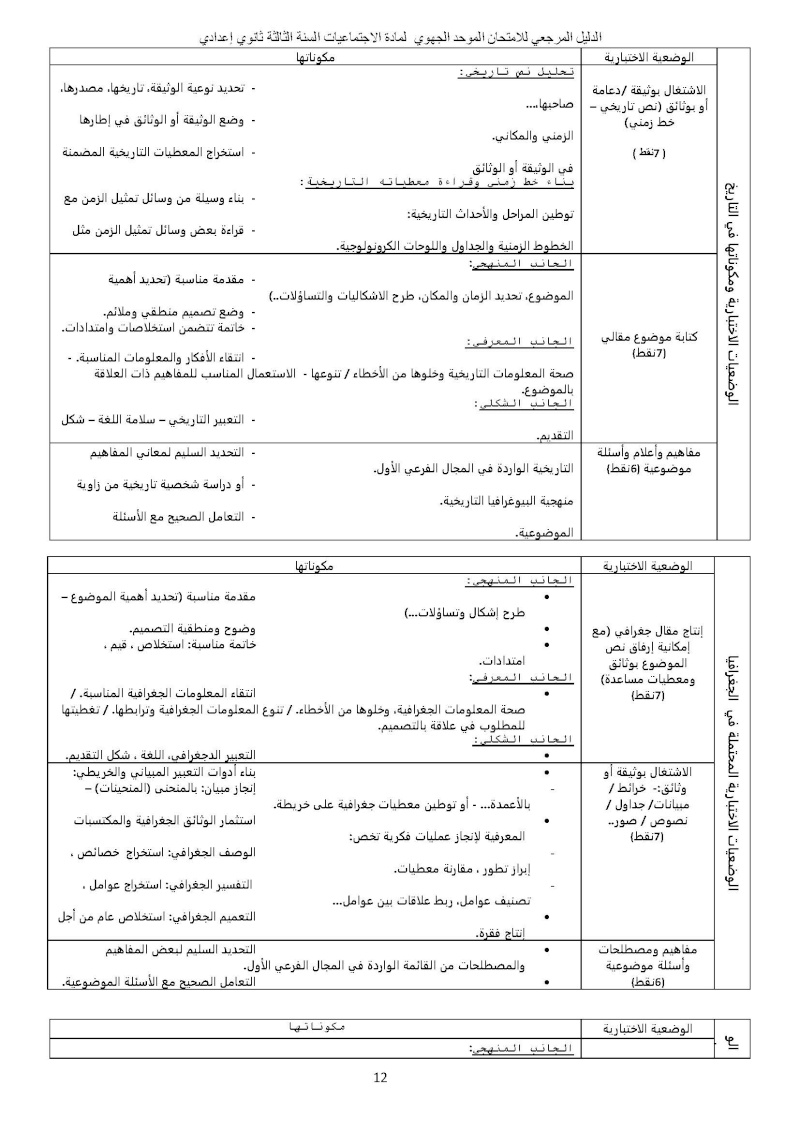 الدليل المرجعي للامتحان الموحد الجهوي مادة الاجتماعيات السنة الثالثة ثانوي إعدادي Ououus21